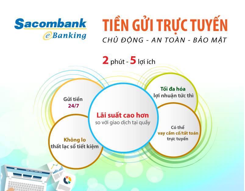cách gửi tiết kiệm trực tuyến Sacombank Ảnh 1